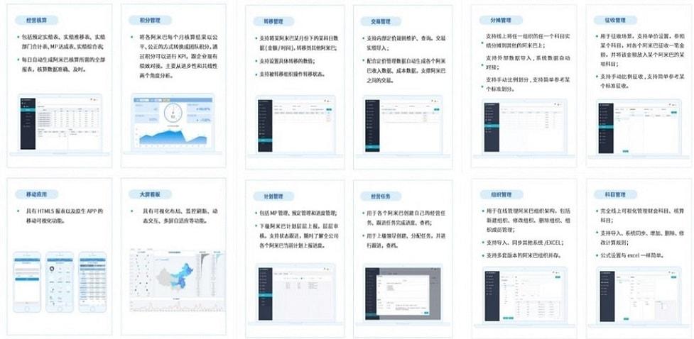 阿米巴经营系统,阿米巴信息化平台,阿米巴经营咨询,阿米巴经营管理